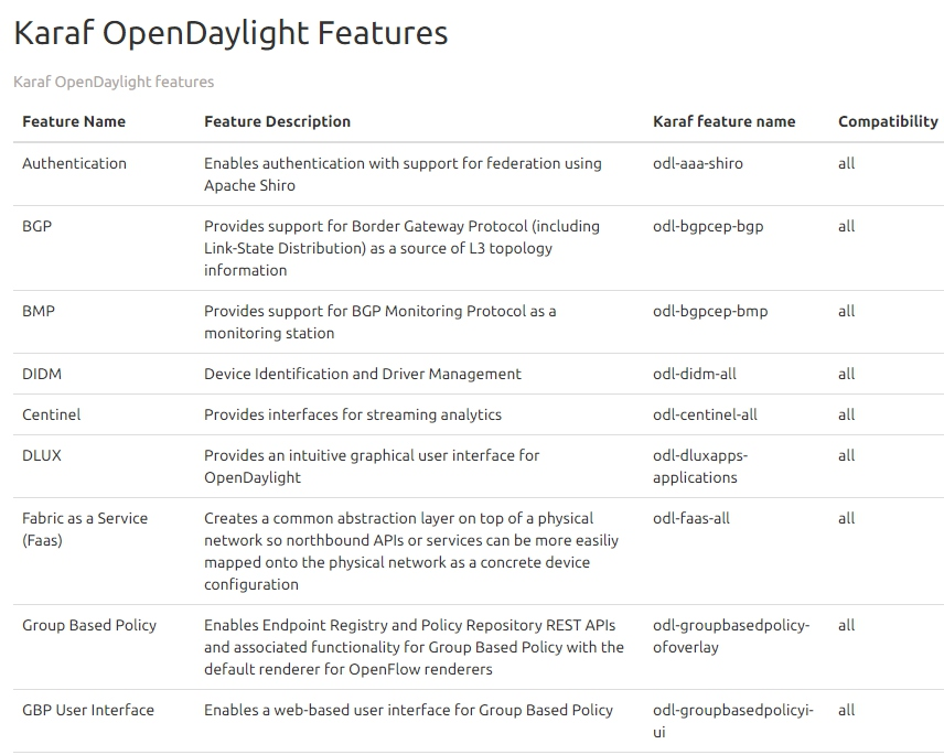 oepndaylight-karaf-features